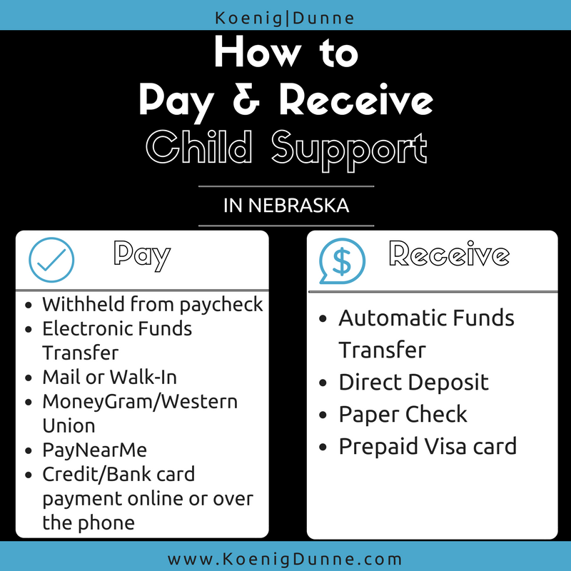 How To Pay Or Receive Child Support In Nebraska