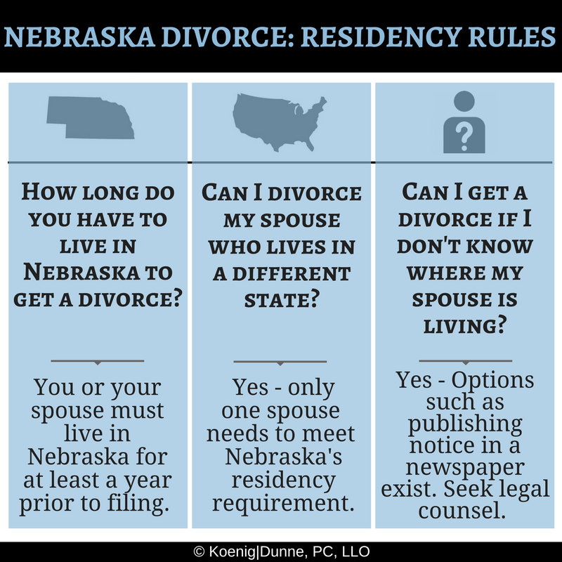 How To Get A Divorce >> Nebraska Residency And Divorce Does Where You Or Your