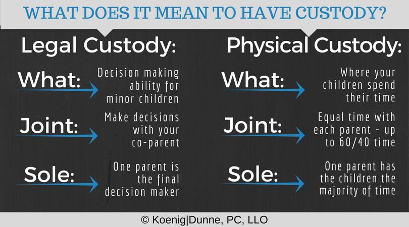 Get to Know Child Custody Laws in Connecticut