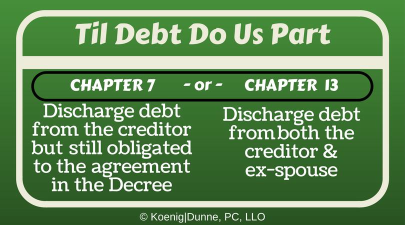 Til Debt Do Us Part - Koenig | Dunne