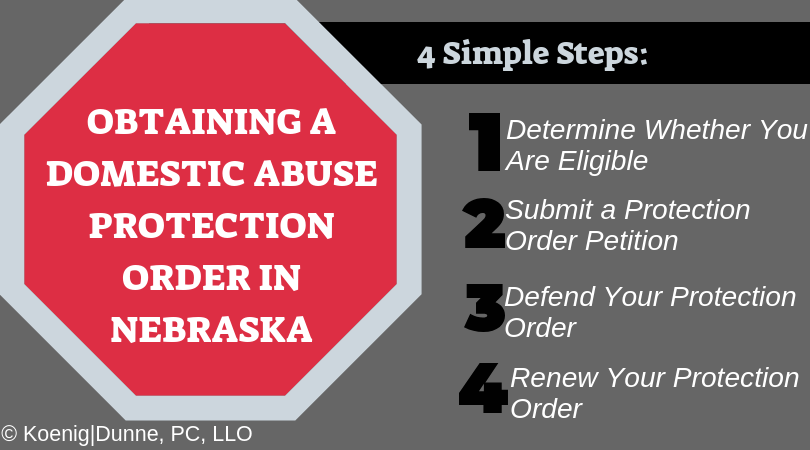 Domestic Abuse Protection Order Divorce Made Simple in Nebraska blog