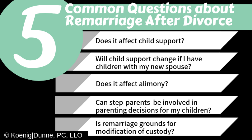 5 Common Questions About Remarriage After Divorce Koenig Dunne