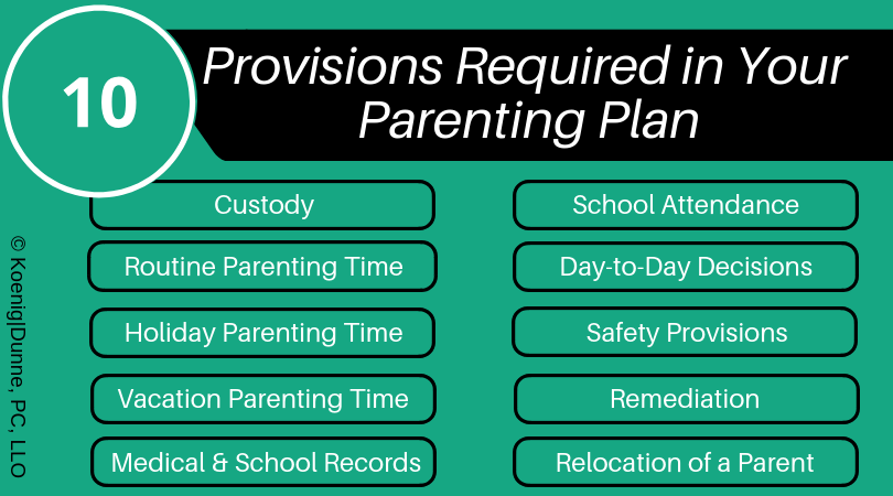 10 Items Required in a Parenting Plan in Nebraska Divorce Made Simple