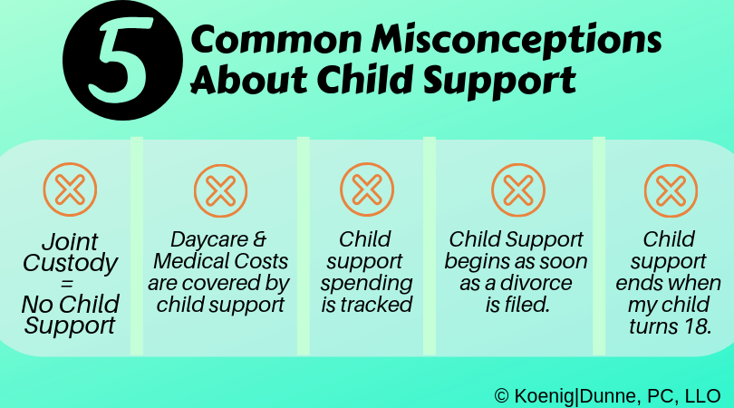 5 Common Misconceptions About Child Support in Nebraska - Koenig ...
