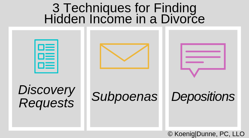 3 Techniques for Finding Hidden Income in a Divorce Made Simple blog