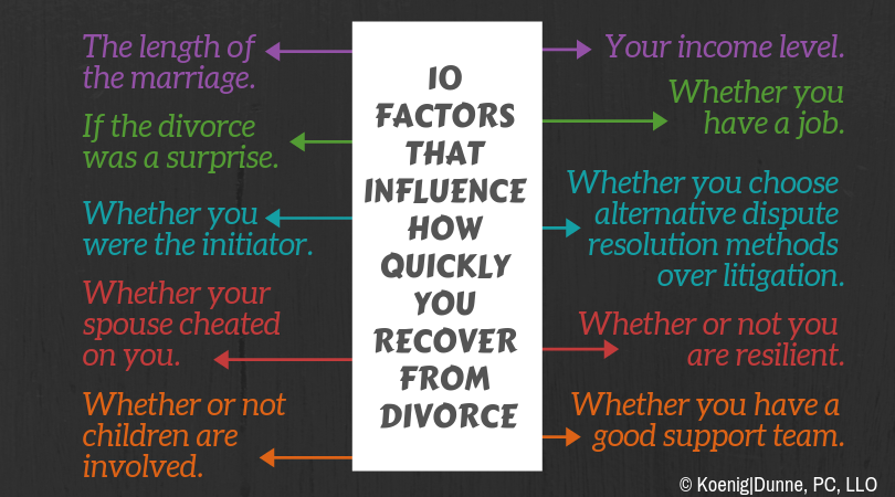 10 Factors That Influence How Quickly You Recover From Divorce