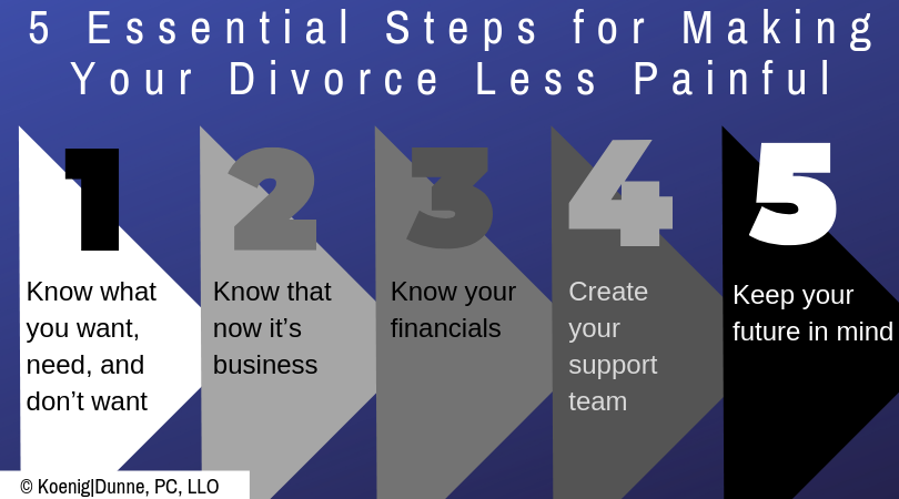 5 Essential Steps for Making Your Divorce Less Painful