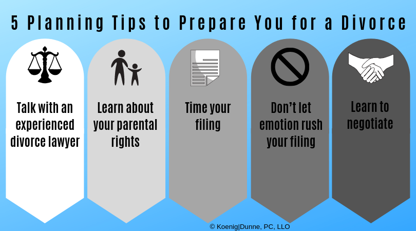 5 Planning Tips to Prepare You for a Divorce