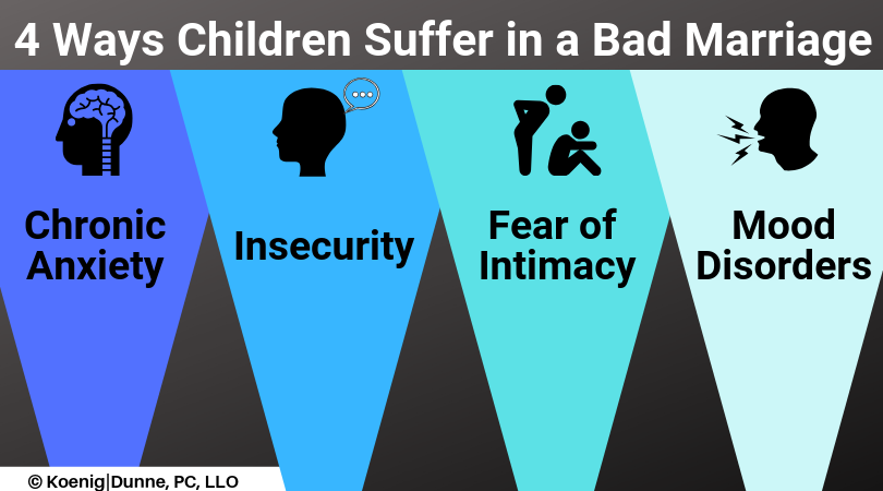 infographic listing the 4 ways children suffer in a bad marriage