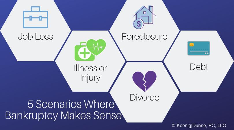 5 Scenarios Where Bankruptcy Makes Sense