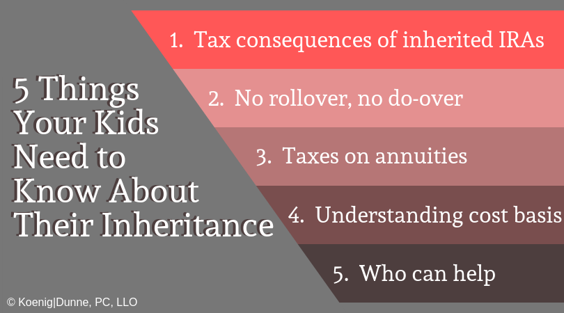 5 Things Your Kids Need to Know About Their Inheritance